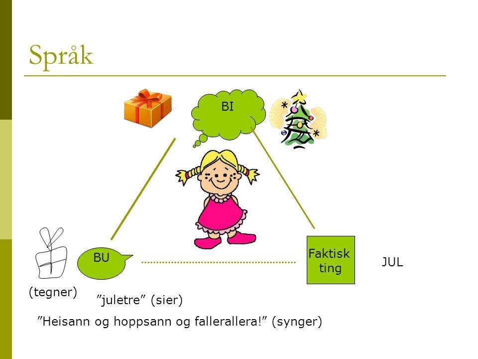 """Språk BI BU Faktisk ting JUL (tegner) """"juletre"""" (sier) """"Heisann og hoppsann og fallerallera!"""" (synger)"""