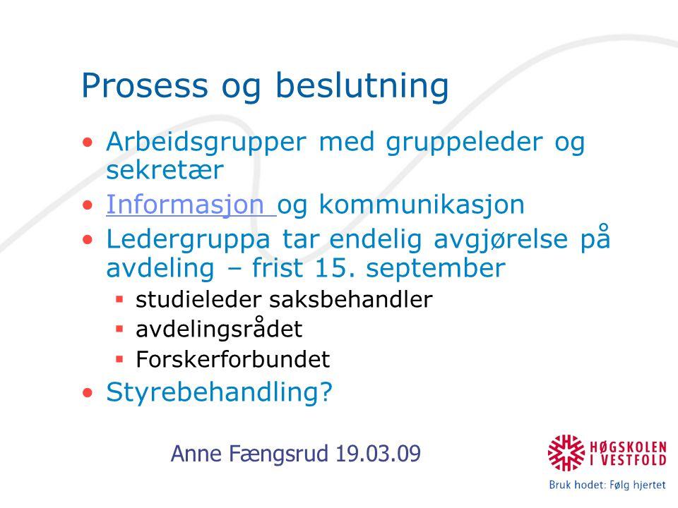 Anne Fængsrud 19.03.09 Prosess og beslutning Arbeidsgrupper med gruppeleder og sekretær Informasjon og kommunikasjonInformasjon Ledergruppa tar endelig avgjørelse på avdeling – frist 15.