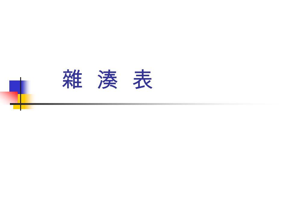內 容 大 綱 雜湊表的定義 雜湊表的操作 雜湊函數 碰撞處理 雜湊表資料刪除 雜湊表的範例程式