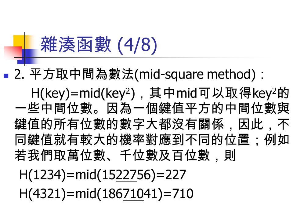 雜湊函數 (4/8) 2. 平方取中間為數法 (mid-square method) : H(key)=mid(key 2 ) ,其中 mid 可以取得 key 2 的 一些中間位數。因為一個鍵值平方的中間位數與 鍵值的所有位數的數字大都沒有關係,因此,不 同鍵值就有較大的機率對應到不同的位置;例如