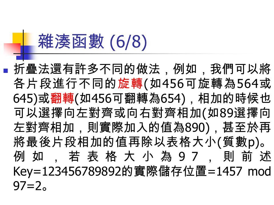 雜湊函數 (6/8) 折疊法還有許多不同的做法,例如,我們可以將 各片段進行不同的旋轉 ( 如 456 可旋轉為 564 或 645) 或翻轉 ( 如 456 可翻轉為 654) ,相加的時候也 可以選擇向左對齊或向右對齊相加 ( 如 89 選擇向 左對齊相加,則實際加入的值為 890) ,甚至於再