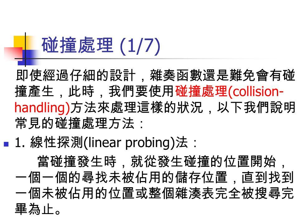碰撞處理 (1/7) 即使經過仔細的設計,雜奏函數還是難免會有碰 撞產生,此時,我們要使用碰撞處理 (collision- handling) 方法來處理這樣的狀況,以下我們說明 常見的碰撞處理方法: 1. 線性探測 (linear probing) 法: 當碰撞發生時,就從發生碰撞的位置開始, 一