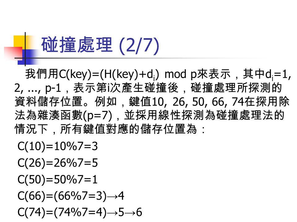 碰撞處理 (2/7) 我們用 C(key)=(H(key)+d i ) mod p 來表示,其中 d i =1, 2,..., p-1 ,表示第 i 次產生碰撞後,碰撞處理所探測的 資料儲存位置。例如,鍵值 10, 26, 50, 66, 74 在探用除 法為雜湊函數 (p=7) ,並採用線性探測為