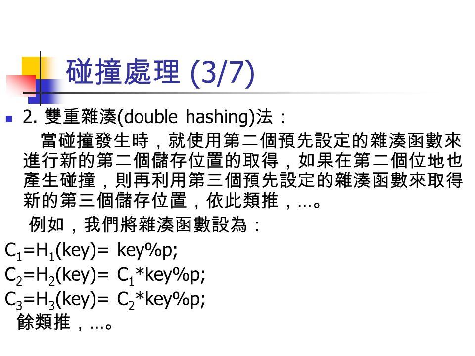 碰撞處理 (3/7) 2. 雙重雜湊 (double hashing) 法: 當碰撞發生時,就使用第二個預先設定的雜湊函數來 進行新的第二個儲存位置的取得,如果在第二個位地也 產生碰撞,則再利用第三個預先設定的雜湊函數來取得 新的第三個儲存位置,依此類推, … 。 例如,我們將雜湊函數設為: C 1
