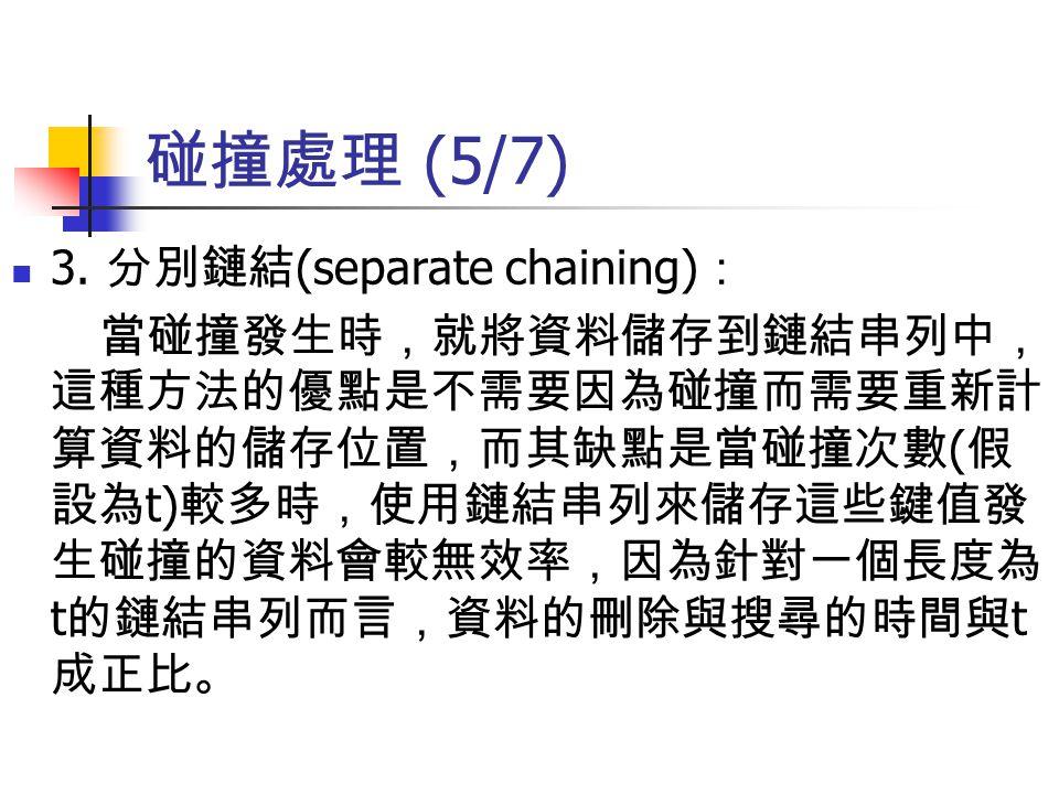 碰撞處理 (5/7) 3. 分別鏈結 (separate chaining) : 當碰撞發生時,就將資料儲存到鏈結串列中, 這種方法的優點是不需要因為碰撞而需要重新計 算資料的儲存位置,而其缺點是當碰撞次數 ( 假 設為 t) 較多時,使用鏈結串列來儲存這些鍵值發 生碰撞的資料會較無效率,因為針對一