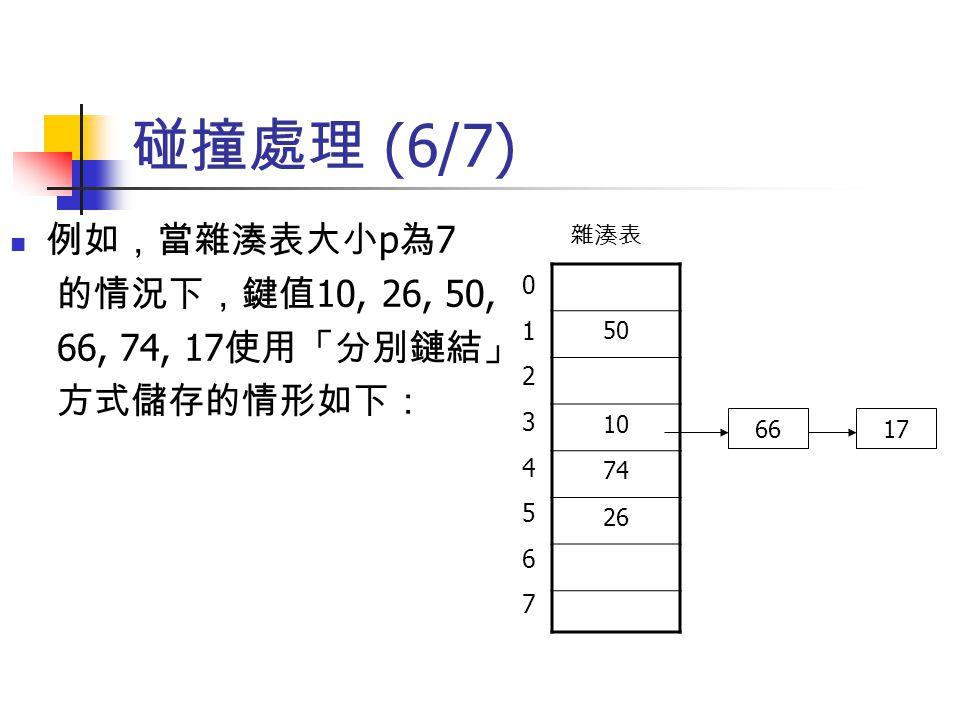 碰撞處理 (6/7) 例如,當雜湊表大小 p 為 7 的情況下,鍵值 10, 26, 50, 66, 74, 17 使用「分別鏈結」 方式儲存的情形如下: 50 10 74 26 雜湊表 0123456701234567 6617