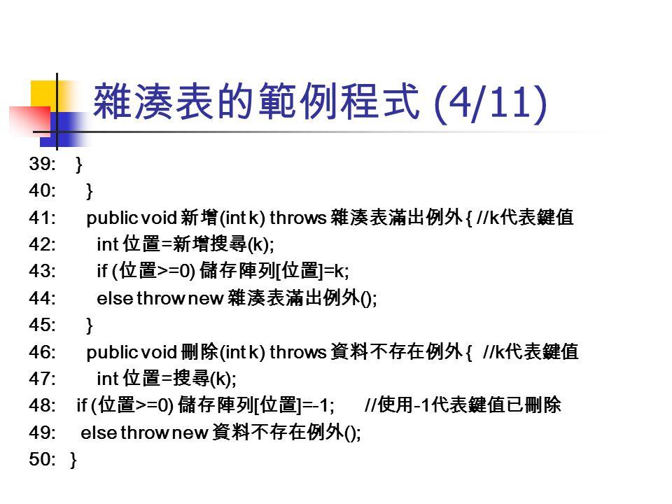 雜湊表的範例程式 (4/11) 39: } 40: } 41: public void 新增 (int k) throws 雜湊表滿出例外 { //k 代表鍵值 42: int 位置 = 新增搜尋 (k); 43: if ( 位置 >=0) 儲存陣列 [ 位置 ]=k; 44: else throw