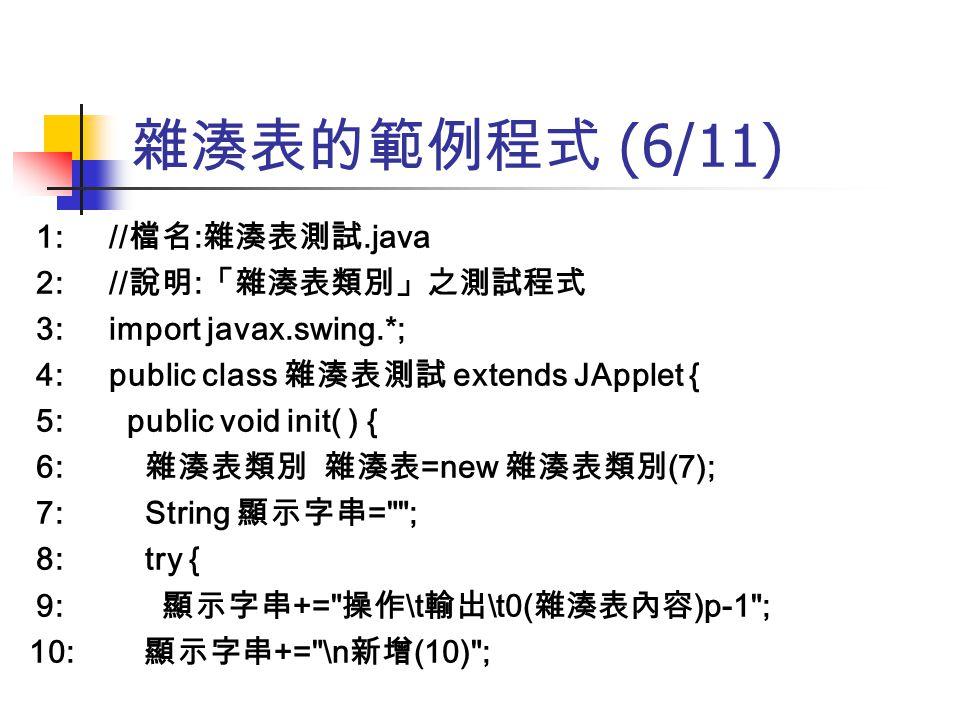 雜湊表的範例程式 (6/11) 1: // 檔名 : 雜湊表測試.java 2: // 說明 : 「雜湊表類別」之測試程式 3: import javax.swing.*; 4: public class 雜湊表測試 extends JApplet { 5: public void init( )