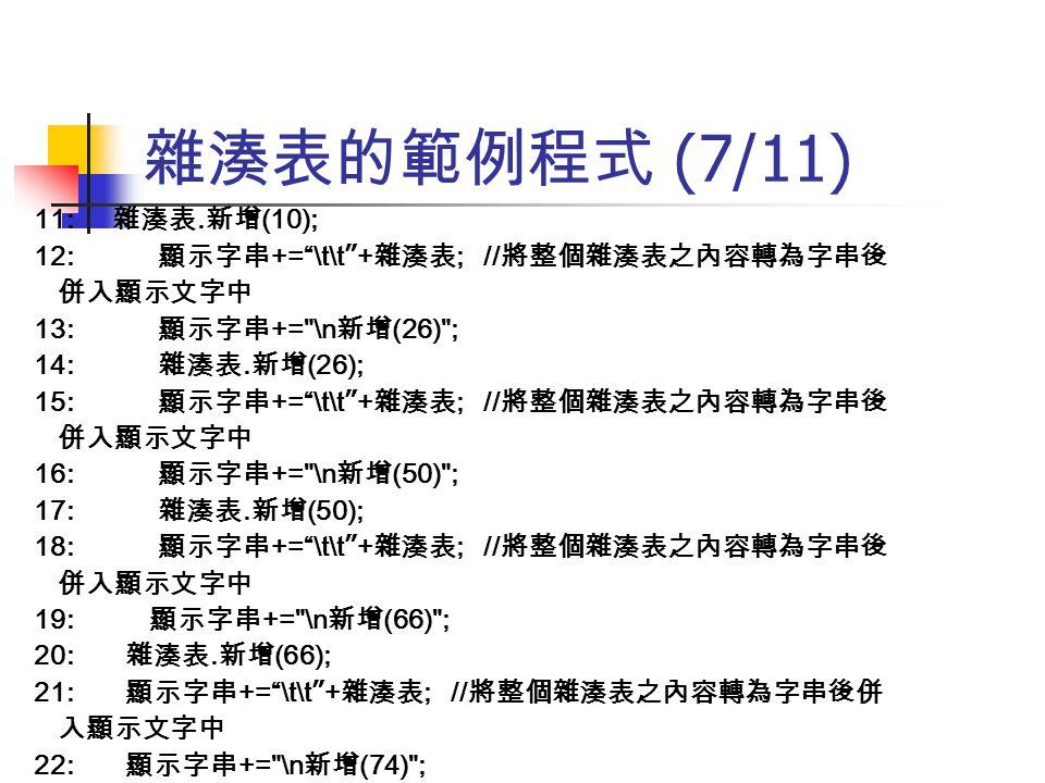 """雜湊表的範例程式 (7/11) 11: 雜湊表. 新增 (10); 12: 顯示字串 += """" \t\t """" + 雜湊表 ; // 將整個雜湊表之內容轉為字串後 併入顯示文字中 13: 顯示字串 +="""