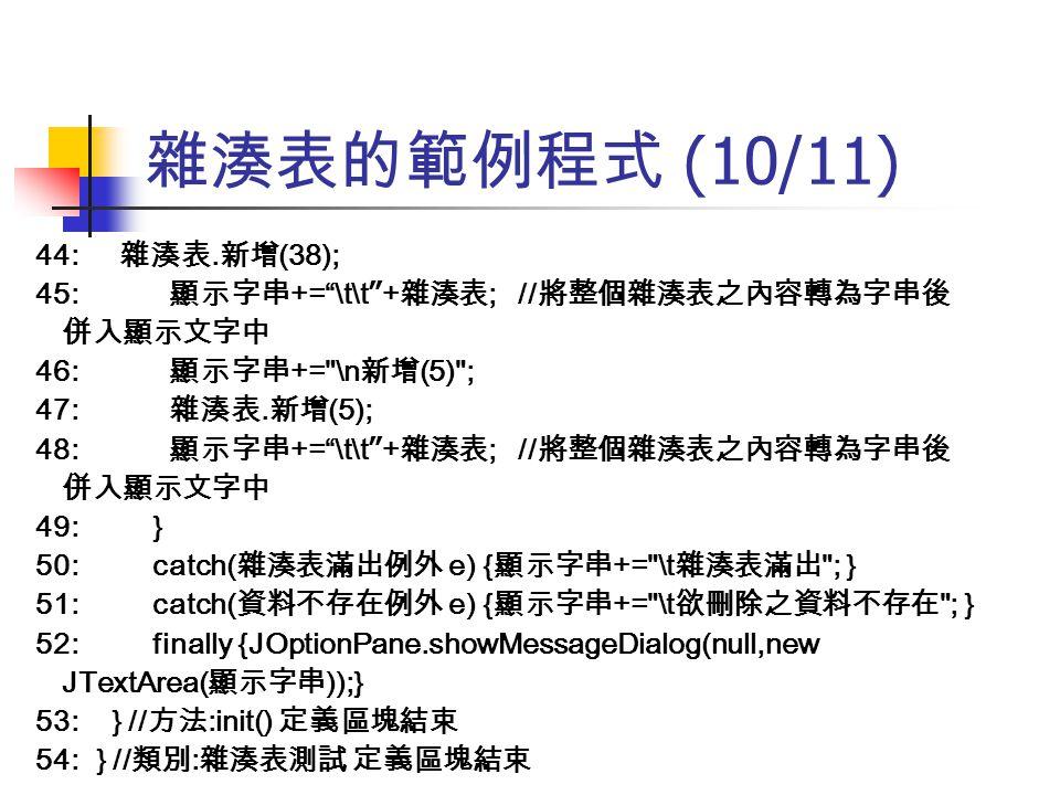 """雜湊表的範例程式 (10/11) 44: 雜湊表. 新增 (38); 45: 顯示字串 += """" \t\t """" + 雜湊表 ; // 將整個雜湊表之內容轉為字串後 併入顯示文字中 46: 顯示字串 +="""