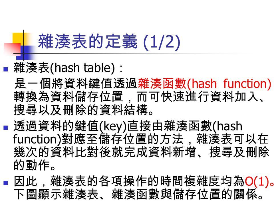 雜湊表的定義 (1/2) 雜湊表 (hash table) : 是一個將資料鍵值透過雜湊函數 (hash function) 轉換為資料儲存位置,而可快速進行資料加入、 搜尋以及刪除的資料結構。 透過資料的鍵值 (key) 直接由雜湊函數 (hash function) 對應至儲存位置的方法,雜湊表
