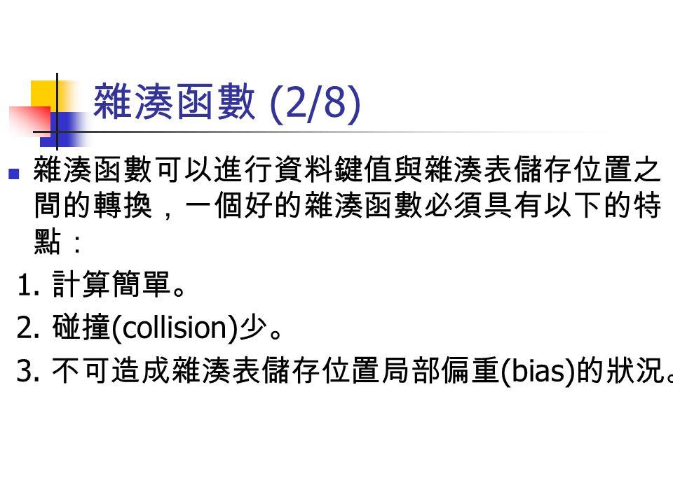 雜湊函數 (2/8) 雜湊函數可以進行資料鍵值與雜湊表儲存位置之 間的轉換,一個好的雜湊函數必須具有以下的特 點: 1. 計算簡單。 2. 碰撞 (collision) 少。 3. 不可造成雜湊表儲存位置局部偏重 (bias) 的狀況。