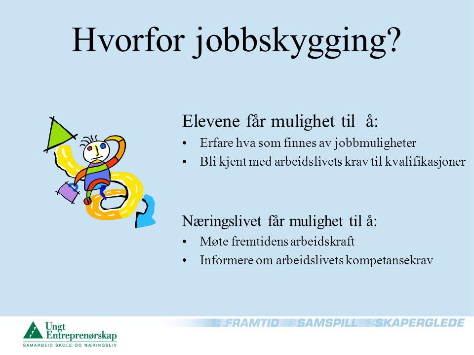 Hvorfor jobbskygging? Elevene får mulighet til å: Erfare hva som finnes av jobbmuligheter Bli kjent med arbeidslivets krav til kvalifikasjoner Nærings
