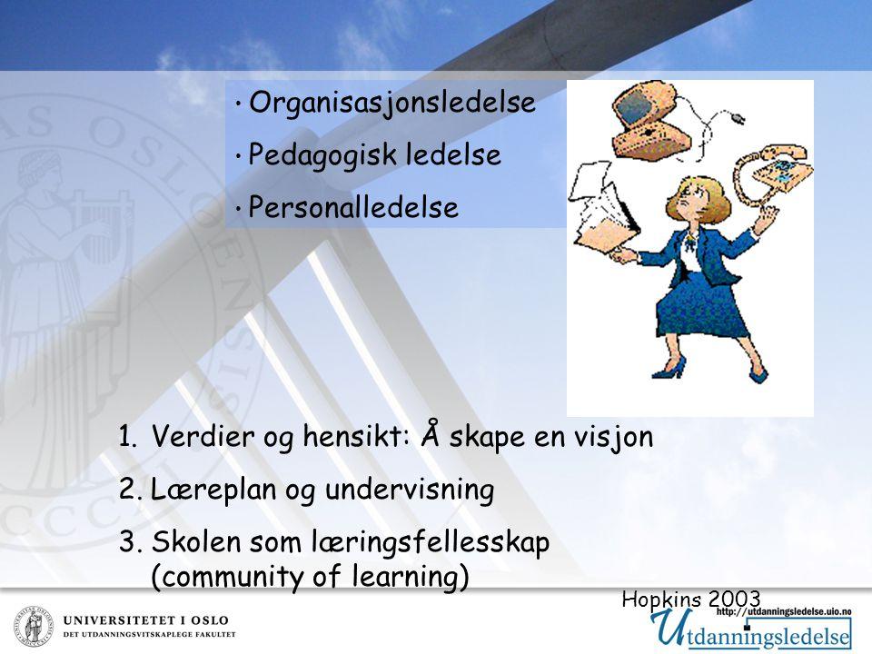 Organisasjonsledelse Pedagogisk ledelse Personalledelse 1.Verdier og hensikt: Å skape en visjon 2.Læreplan og undervisning 3.Skolen som læringsfellesskap (community of learning) Hopkins 2003