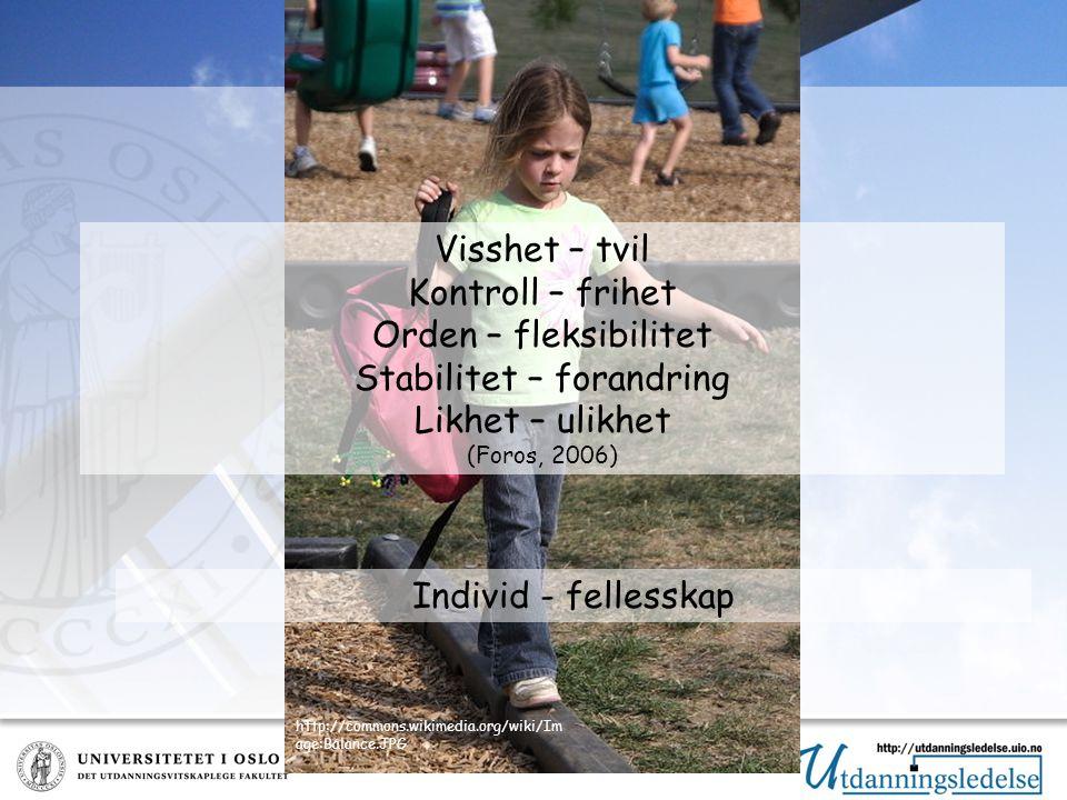 http://commons.wikimedia.org/wiki/Im age:Balance.JPG Visshet – tvil Kontroll – frihet Orden – fleksibilitet Stabilitet – forandring Likhet – ulikhet (Foros, 2006) Individ - fellesskap