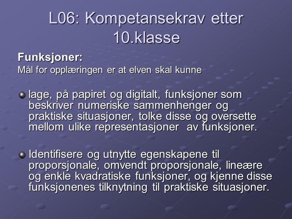 L06: Kompetansekrav etter 10.klasse Funksjoner: Mål for opplæringen er at elven skal kunne lage, på papiret og digitalt, funksjoner som beskriver numeriske sammenhenger og praktiske situasjoner, tolke disse og oversette mellom ulike representasjoner av funksjoner.