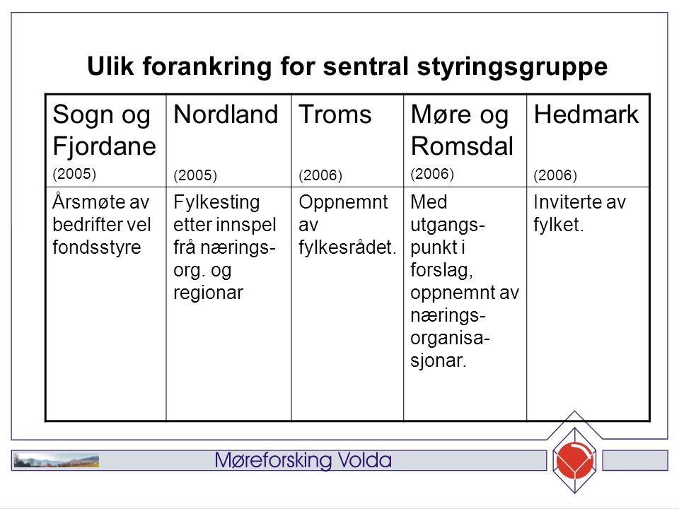 Sogn og Fjordane (2005) Nordland (2005) Troms (2006) Møre og Romsdal (2006) Hedmark (2006) RBL/Breiban dsforum (tidlegare etablert) (Bransjemid- lar fjerna frå 2005) Bransjeorg./ Innovasjon Norge Ikkje sett av bransje- midlar ???.