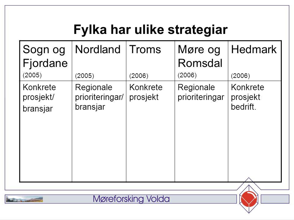 Sogn og Fjordane (2005) Nordland (2005) Troms (2006) Møre og Romsdal (2006) Hedmark (2006) Konkrete prosjekt/ bransjar Regionale prioriteringar/ bransjar Konkrete prosjekt Regionale prioriteringar Konkrete prosjekt bedrift.