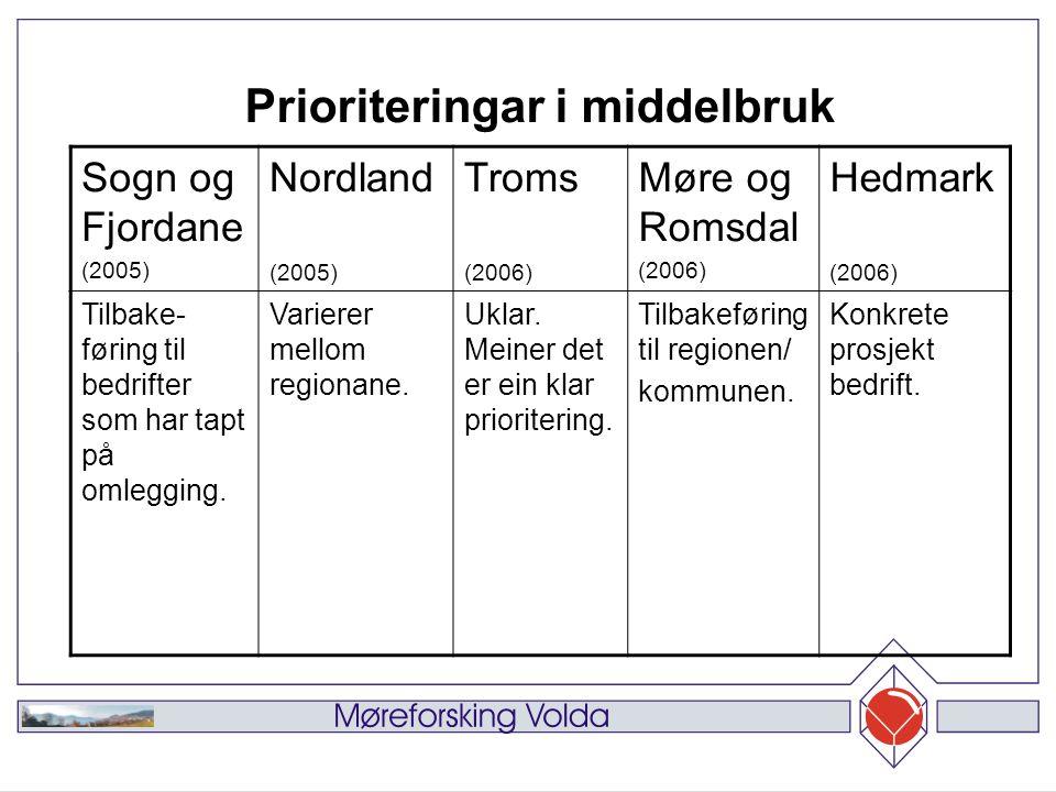 Sogn og Fjordane (2005) Nordland (2005) Troms (2006) Møre og Romsdal (2006) Hedmark (2006) Tilbake- føring til bedrifter som har tapt på omlegging.