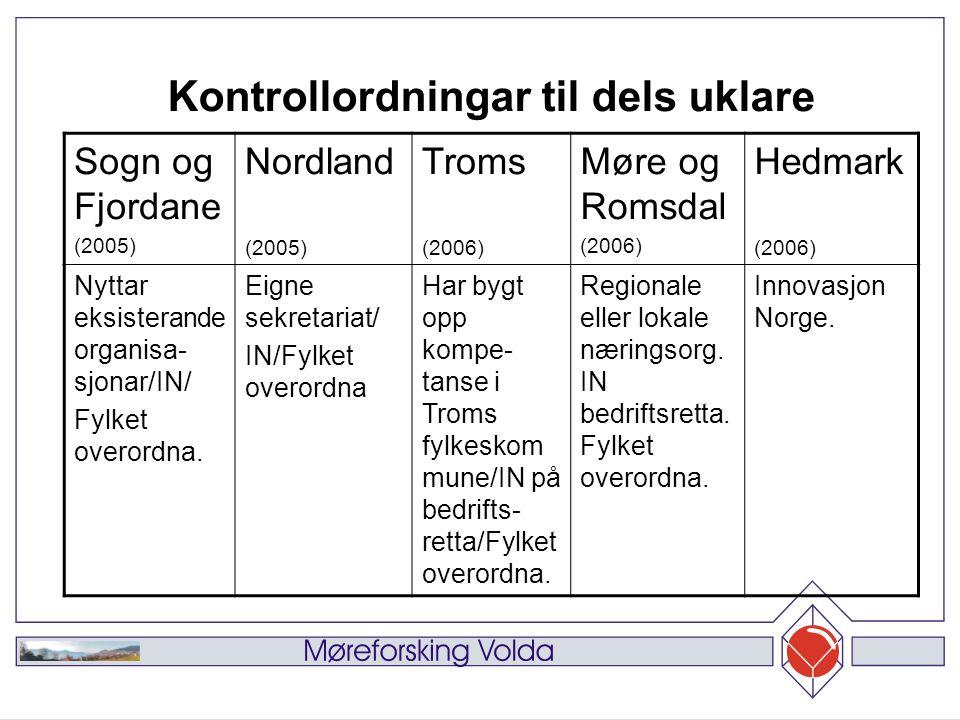 Sogn og Fjordane (2005) Nordland (2005) Troms (2006) Møre og Romsdal (2006) Hedmark (2006) Nyttar eksisterande organisa- sjonar/IN/ Fylket overordna.