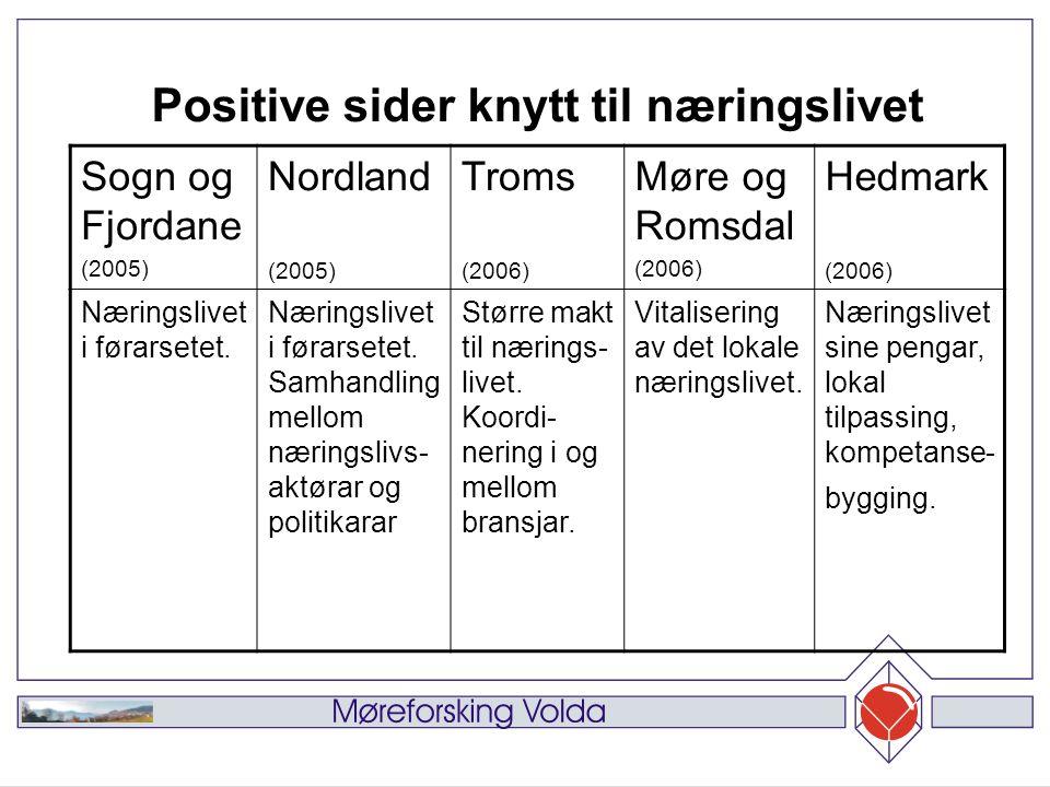 Sogn og Fjordane (2005) Nordland (2005) Troms (2006) Møre og Romsdal (2006) Hedmark (2006) Næringslivet i førarsetet.