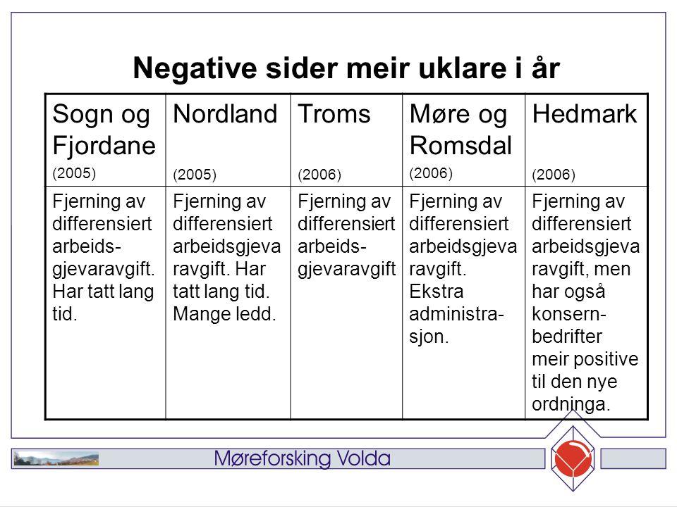 Sogn og Fjordane (2005) Nordland (2005) Troms (2006) Møre og Romsdal (2006) Hedmark (2006) Nøgd med sentral styring.