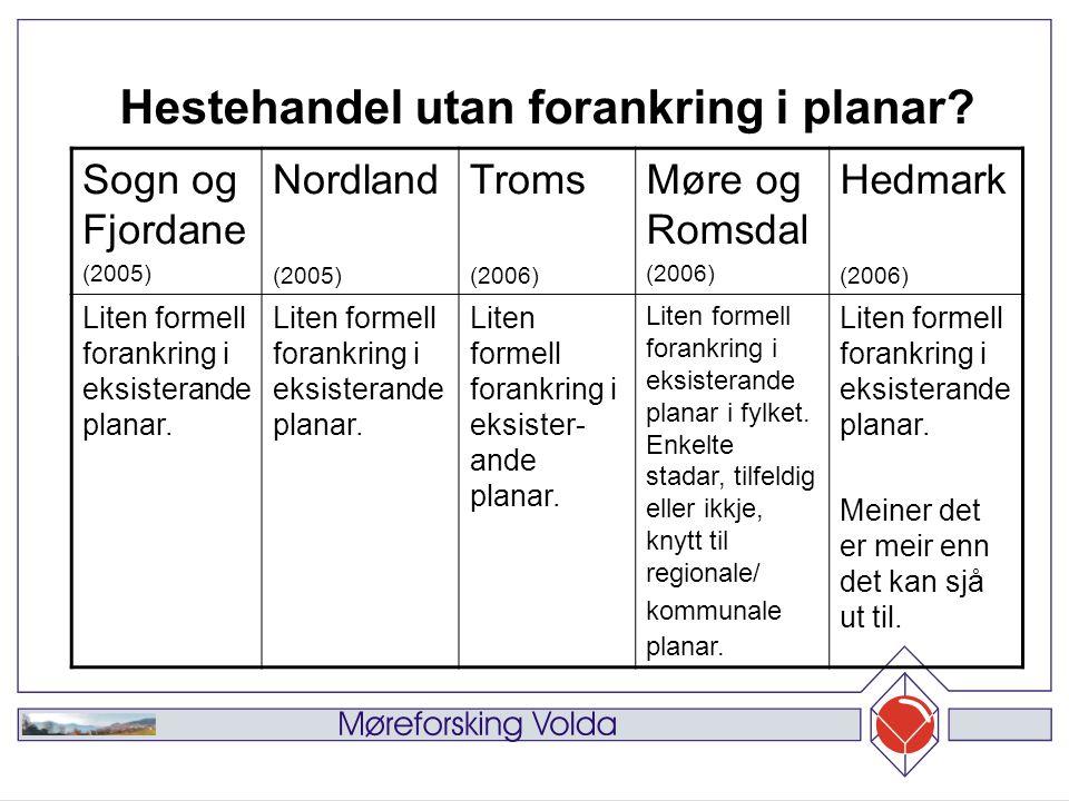 Sogn og Fjordane (2005) Nordland (2005) Troms (2006) Møre og Romsdal (2006) Hedmark (2006) Liten formell forankring i eksisterande planar.