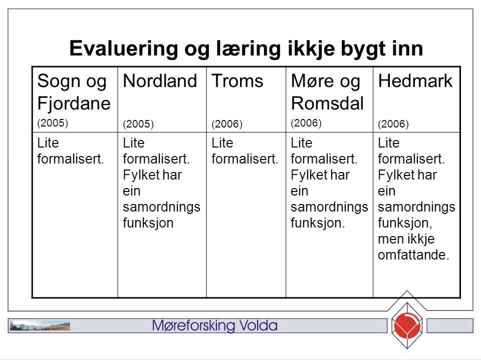 Sogn og Fjordane (2005) Nordland (2005) Troms (2006) Møre og Romsdal (2006) Hedmark (2006) Lite formalisert.