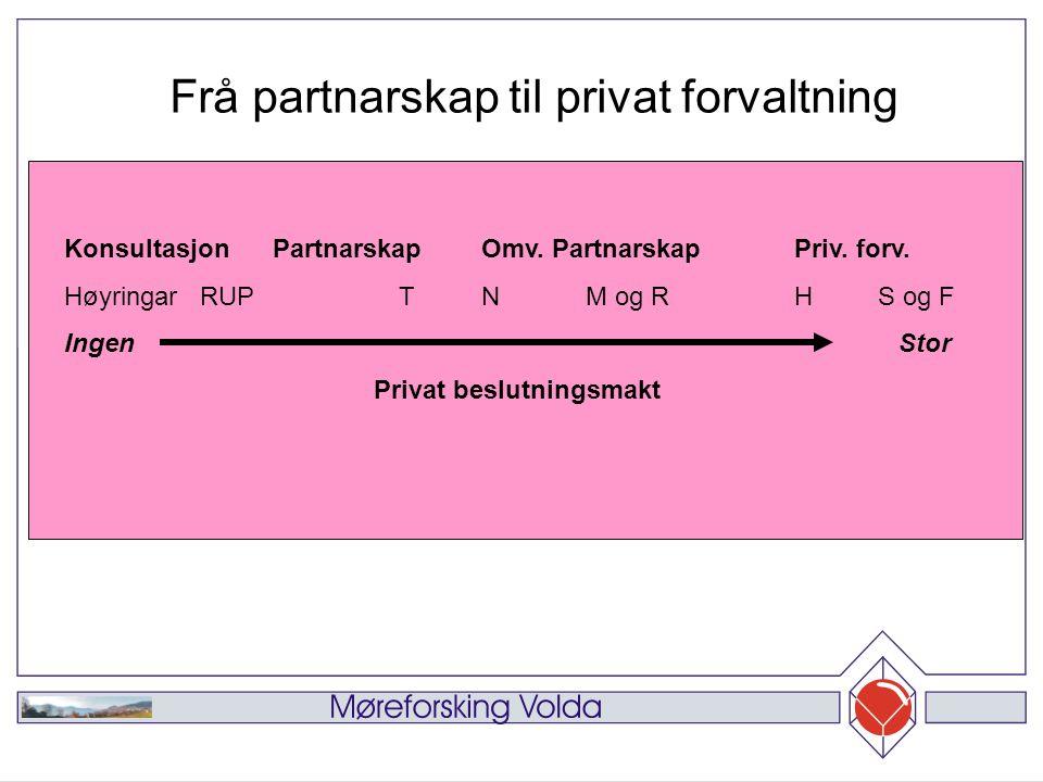 KonsultasjonPartnarskapOmv. PartnarskapPriv. forv.