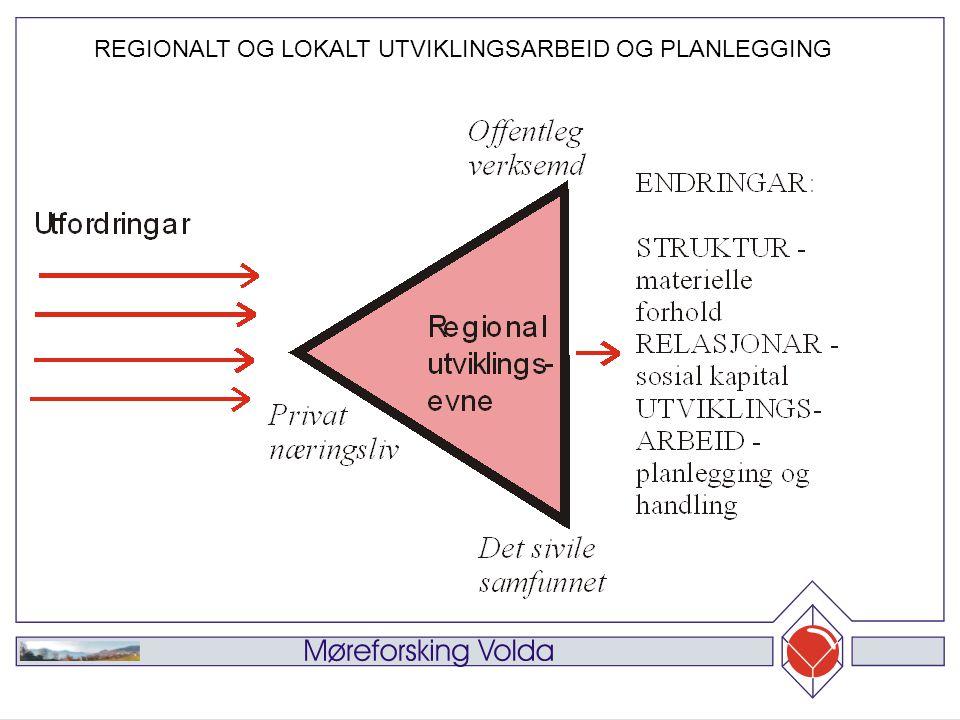REGIONALT OG LOKALT UTVIKLINGSARBEID OG PLANLEGGING