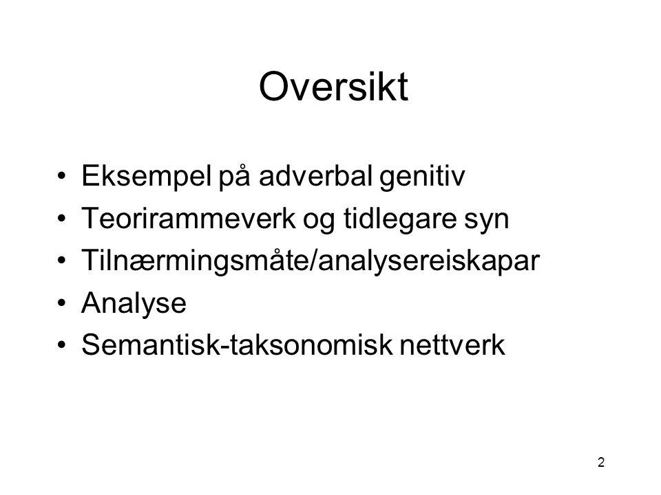 2 Oversikt Eksempel på adverbal genitiv Teorirammeverk og tidlegare syn Tilnærmingsmåte/analysereiskapar Analyse Semantisk-taksonomisk nettverk