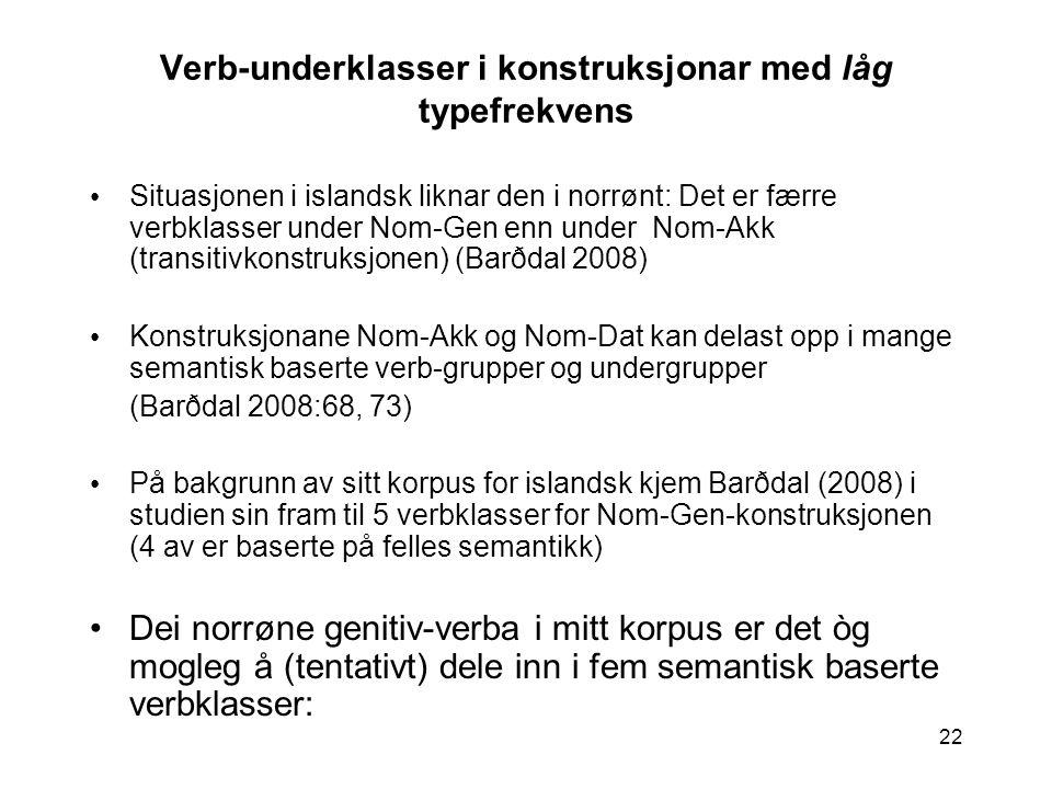 22 Verb-underklasser i konstruksjonar med låg typefrekvens Situasjonen i islandsk liknar den i norrønt: Det er færre verbklasser under Nom-Gen enn under Nom-Akk (transitivkonstruksjonen) (Barðdal 2008) Konstruksjonane Nom-Akk og Nom-Dat kan delast opp i mange semantisk baserte verb-grupper og undergrupper (Barðdal 2008:68, 73) På bakgrunn av sitt korpus for islandsk kjem Barðdal (2008) i studien sin fram til 5 verbklasser for Nom-Gen-konstruksjonen (4 av er baserte på felles semantikk) Dei norrøne genitiv-verba i mitt korpus er det òg mogleg å (tentativt) dele inn i fem semantisk baserte verbklasser: