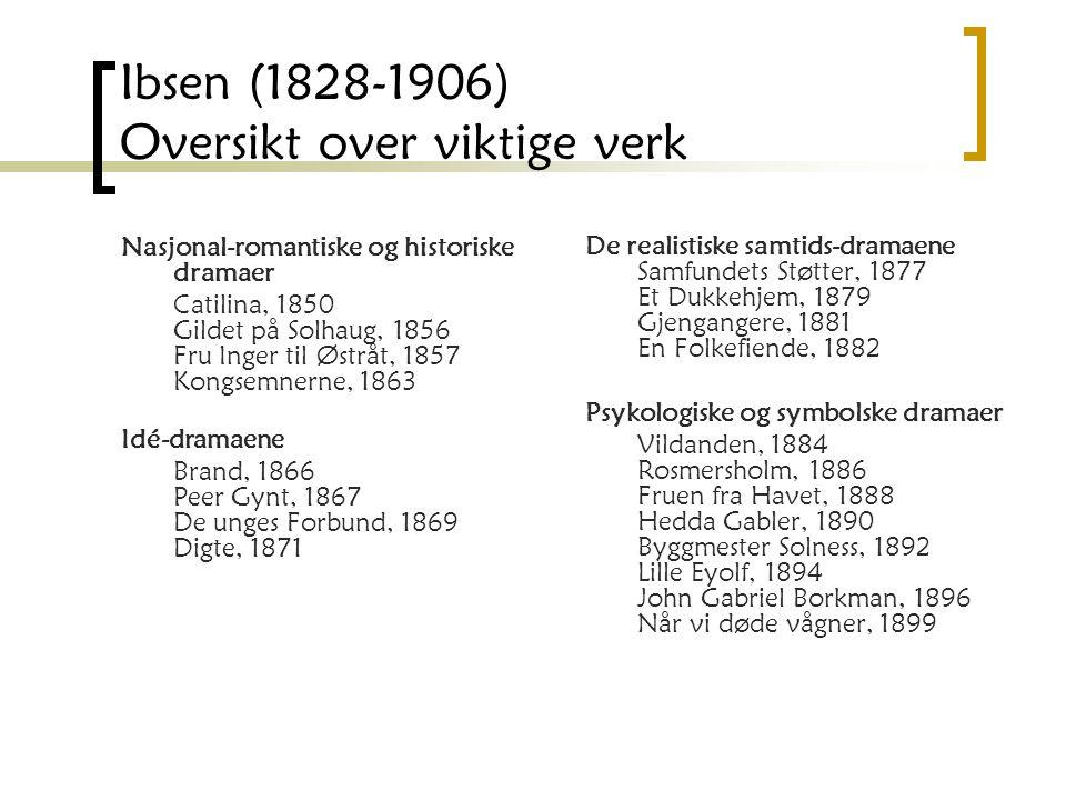 Ibsen (1828-1906) Oversikt over viktige verk Nasjonal-romantiske og historiske dramaer Catilina, 1850 Gildet på Solhaug, 1856 Fru Inger til Østråt, 18