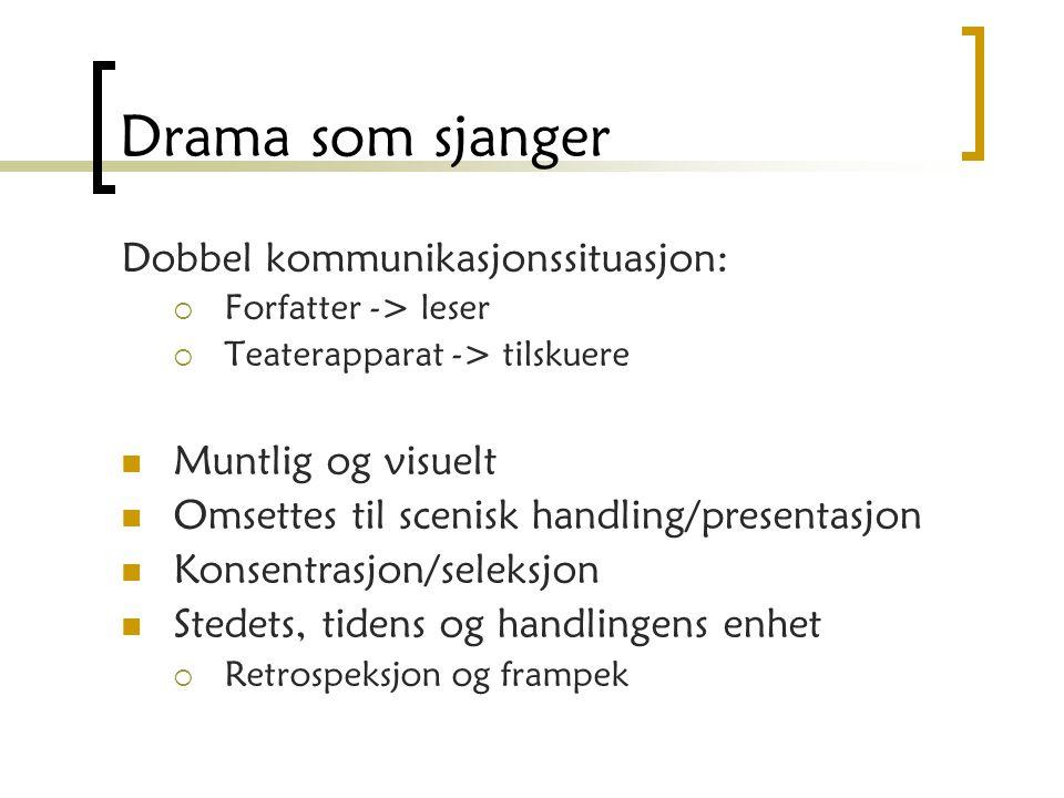 Drama som sjanger Dobbel kommunikasjonssituasjon:  Forfatter -> leser  Teaterapparat -> tilskuere Muntlig og visuelt Omsettes til scenisk handling/p