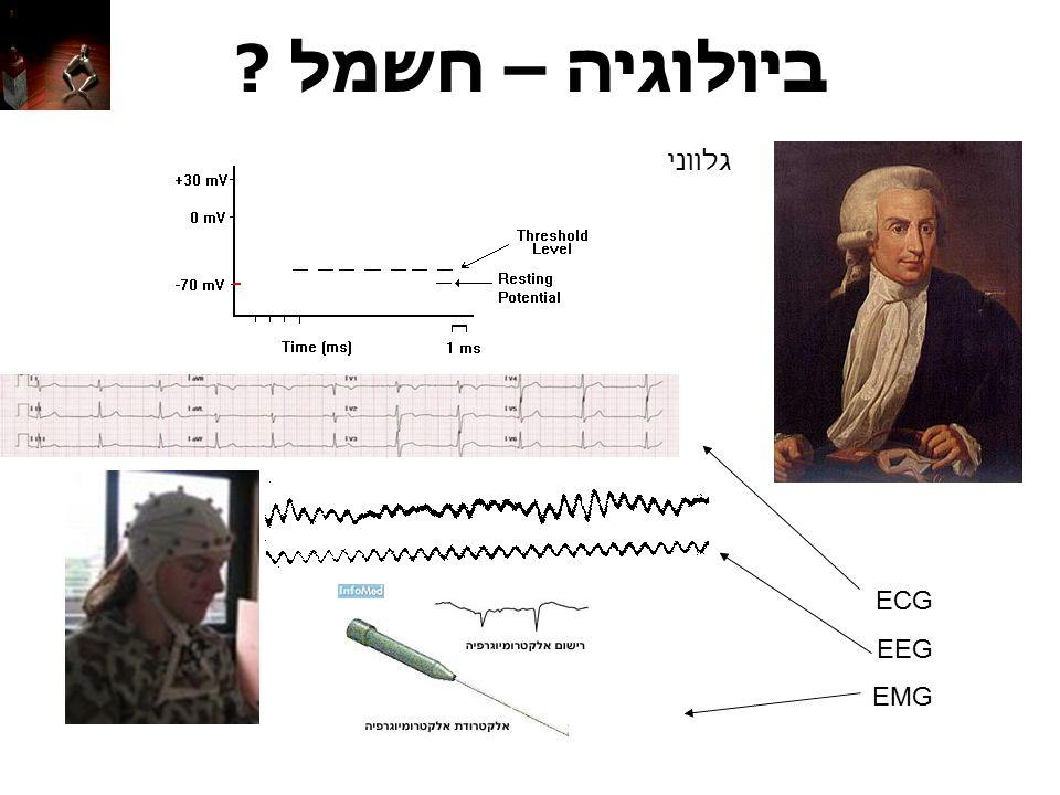 ביולוגיה – חשמל ? גלווני ECG EEG EMG