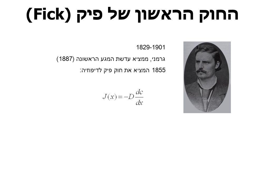 החוק הראשון של פיק (Fick) 1829-1901 גרמני, ממציא עדשת המגע הראשונה (1887) 1855 המציא את חוק פיק לדיפוזיה: