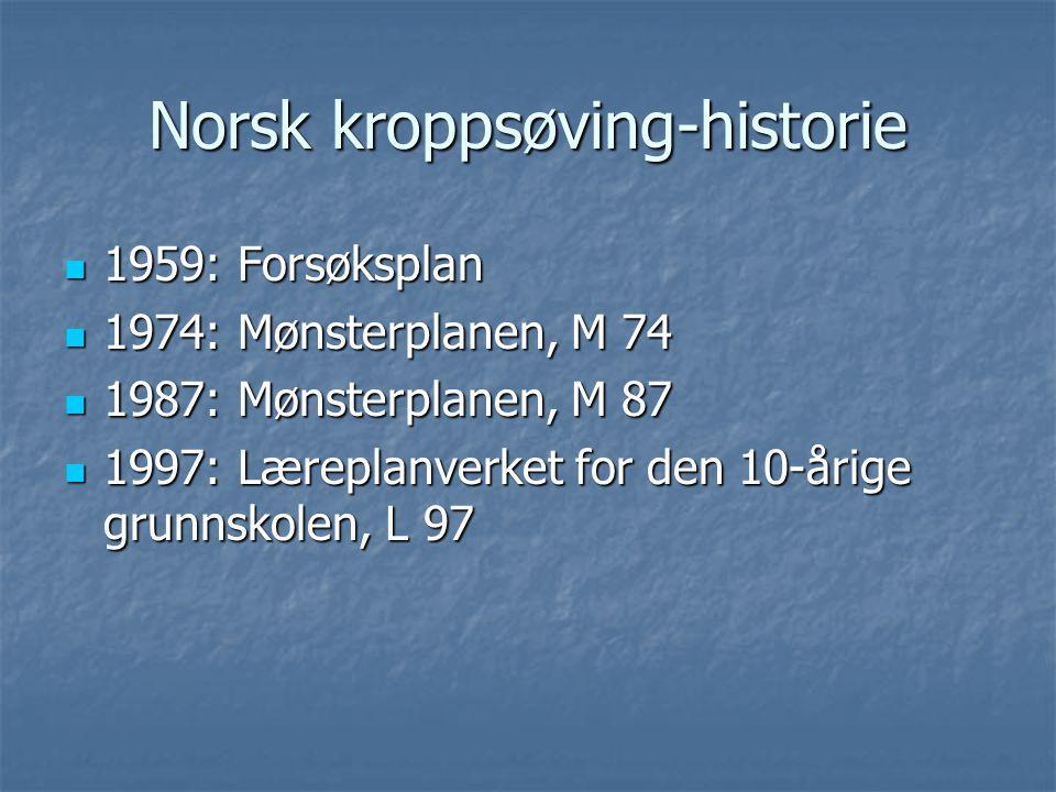 Norsk kroppsøving-historie 1959: Forsøksplan 1959: Forsøksplan 1974: Mønsterplanen, M 74 1974: Mønsterplanen, M 74 1987: Mønsterplanen, M 87 1987: Møn