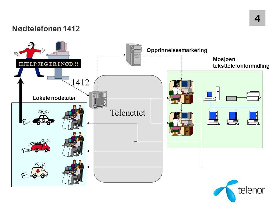 Telenettet Nødtelefonen 1412 Lokale nødetater Opprinnelsesmarkering Mosjøen teksttelefonformidling 1412 HJELP JEG ER I NØD!!.