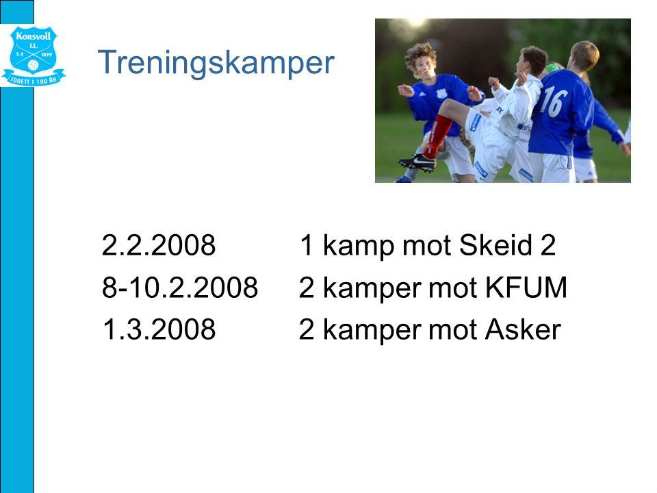 Treningskamper 2.2.20081 kamp mot Skeid 2 8-10.2.20082 kamper mot KFUM 1.3.20082 kamper mot Asker