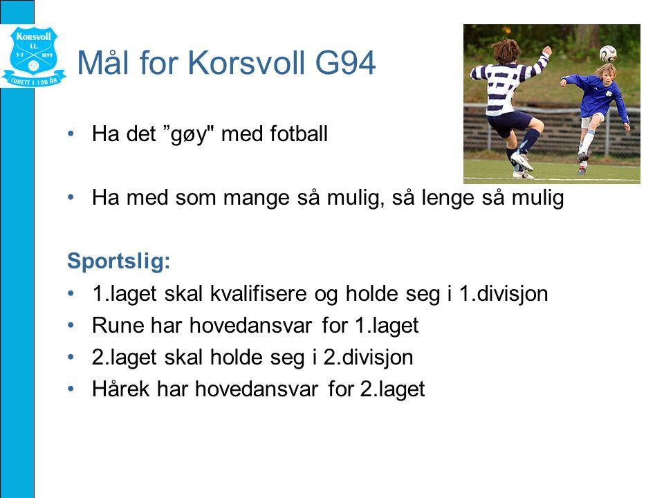 Mål for Korsvoll G94 Ha det gøy med fotball Ha med som mange så mulig, så lenge så mulig Sportslig: 1.laget skal kvalifisere og holde seg i 1.divisjon Rune har hovedansvar for 1.laget 2.laget skal holde seg i 2.divisjon Hårek har hovedansvar for 2.laget