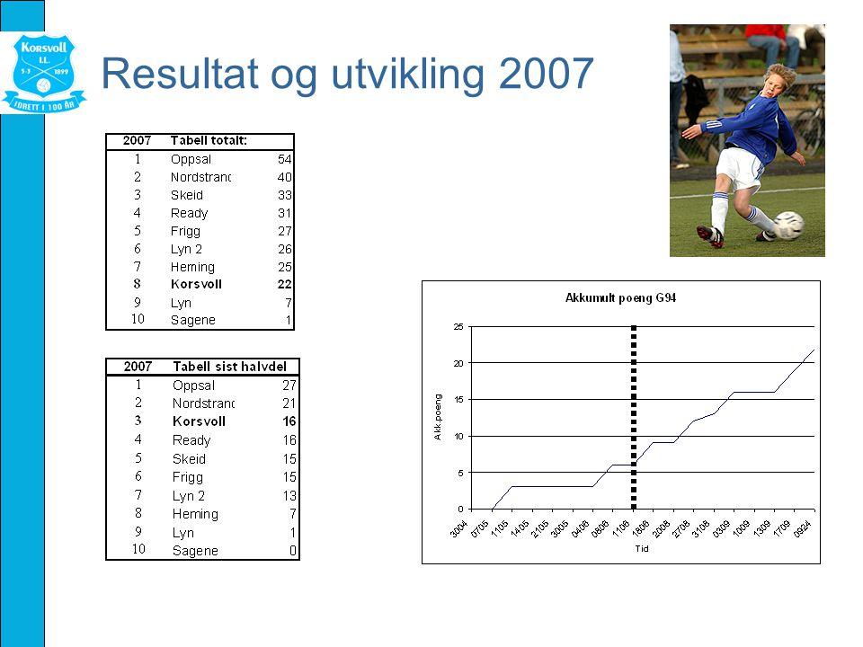 Resultat og utvikling 2007