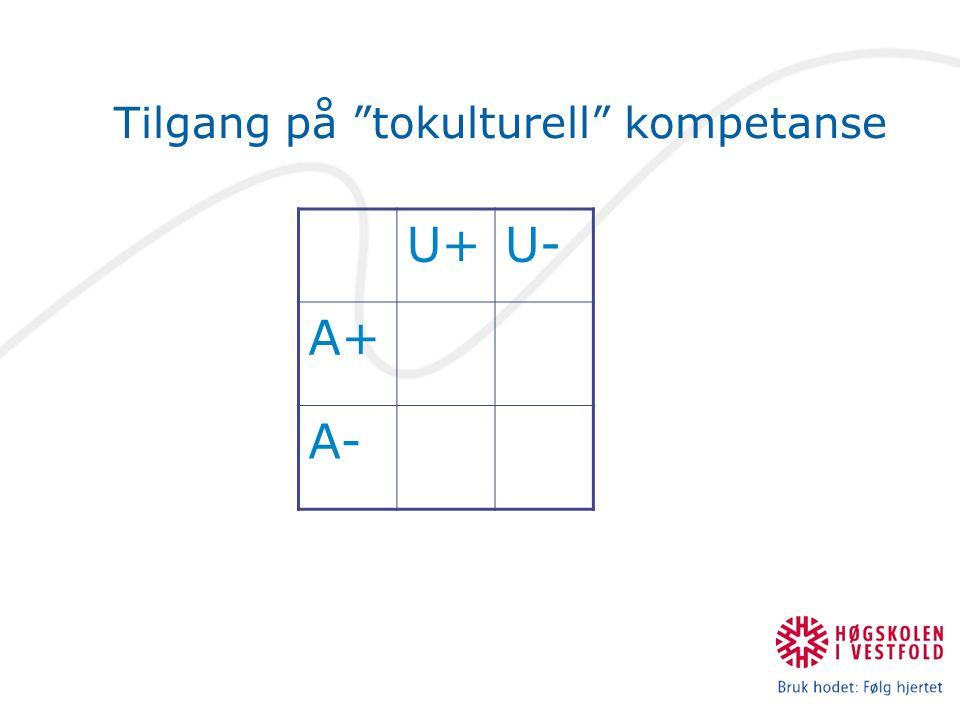 Tilgang på tokulturell kompetanse U+U- A+ A-