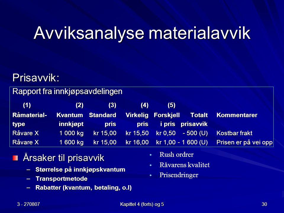 3 - 270807 Kapittel 4 (forts) og 5 30 Prisavvik: Rapport fra innkjøpsavdelingen (1) (2)(3)(4)(5) Råmaterial-KvantumStandardVirkelig Forskjell Totalt K