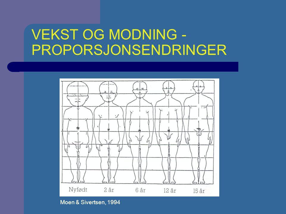 VEKST OG MODNING – SKJELLETETS FORM Moen & Sivertsen (1991, s.207) I Weineck (1994) etter Tittel (1978)