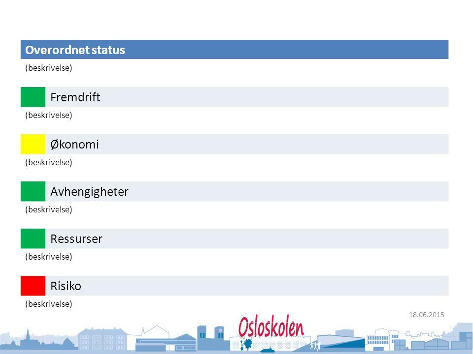 Oslo kommune Utdanningsetaten 18.06.2015 Overordnet status (beskrivelse) Fremdrift (beskrivelse) Økonomi (beskrivelse) Avhengigheter (beskrivelse) Res