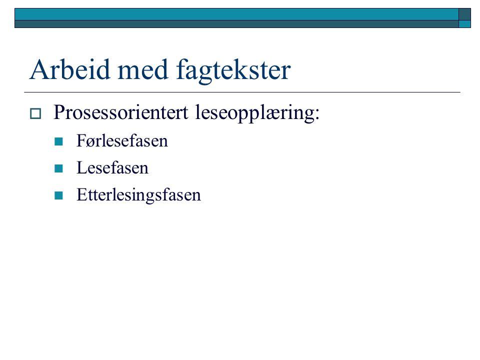 Arbeid med fagtekster  Prosessorientert leseopplæring: Førlesefasen Lesefasen Etterlesingsfasen