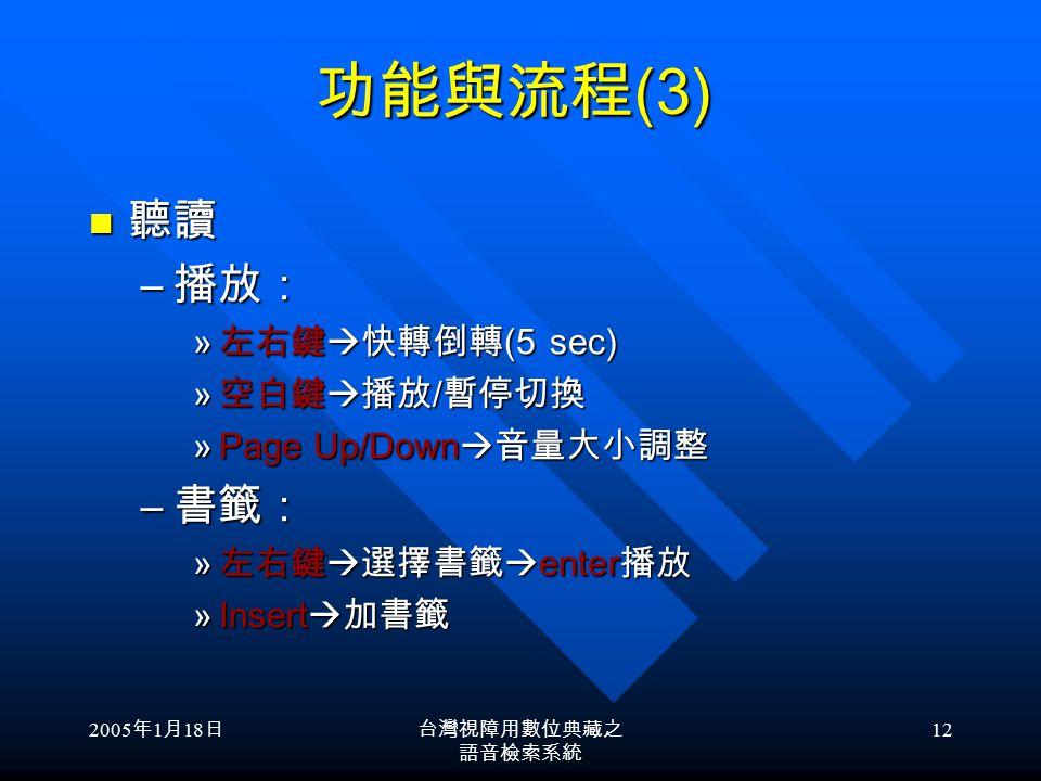 2005 年 1 月 18 日台灣視障用數位典藏之 語音檢索系統 11 功能與流程 (2) 搜尋 (F3) 搜尋 (F3) – 語音搜尋:數字鍵 1  錄音 – 文字搜尋:數字鍵 2  輸入欲搜尋書名  enter » 語音合成使用者輸入的字串  enter 確認  進 行搜尋 – 左右鍵  選擇搜尋結果書目  enter 播放 系統選項 (F4) 系統選項 (F4) – 麥克風設定精靈