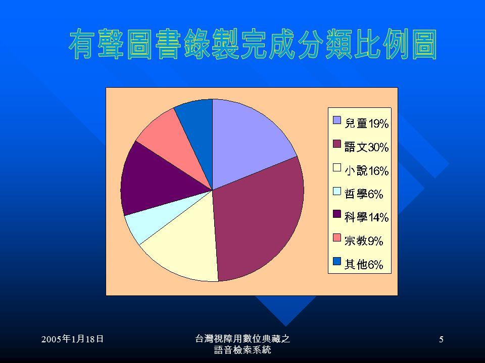 2005 年 1 月 18 日台灣視障用數位典藏之 語音檢索系統 15 DAISY 電子書的特色 1.