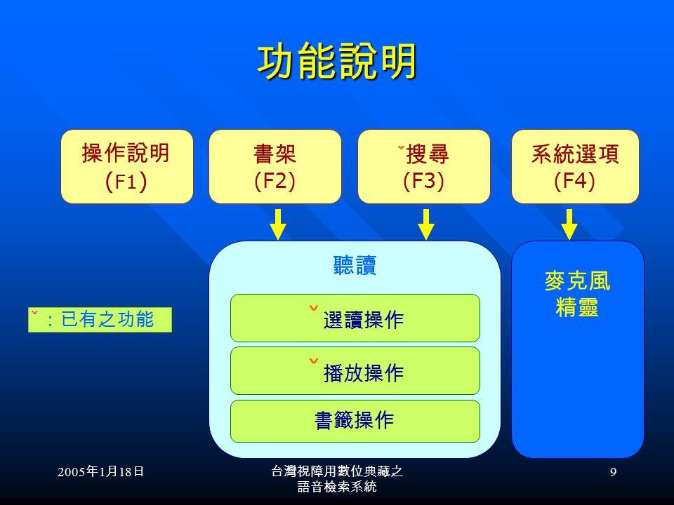 2005 年 1 月 18 日台灣視障用數位典藏之 語音檢索系統 9 功能說明 ˇ 搜尋 (F3) 聽讀 書架 (F2) 系統選項 (F4) 操作說明 ( F1 ) ˇ 選讀操作 ˇ 播放操作 書籤操作 麥克風 精靈 ˇ :已有之功能
