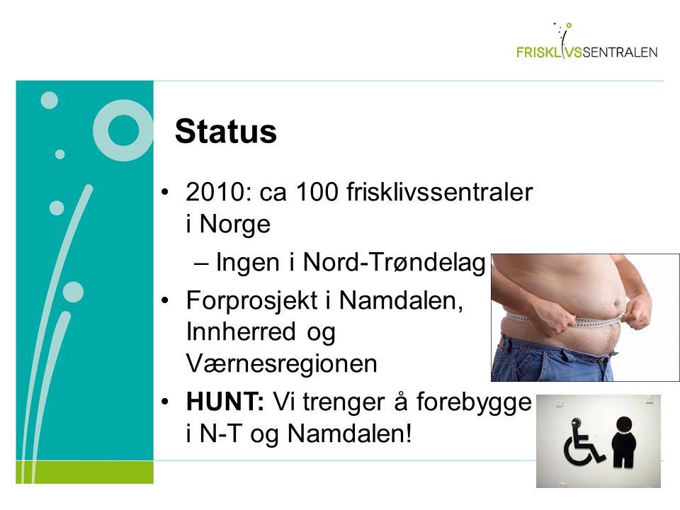 Status 2010: ca 100 frisklivssentraler i Norge –Ingen i Nord-Trøndelag Forprosjekt i Namdalen, Innherred og Værnesregionen HUNT: Vi trenger å forebygge i N-T og Namdalen!